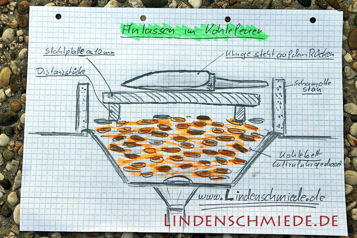 Lindenschmiede-anlassen00