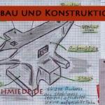 Amboss Merkmale und Bautypen